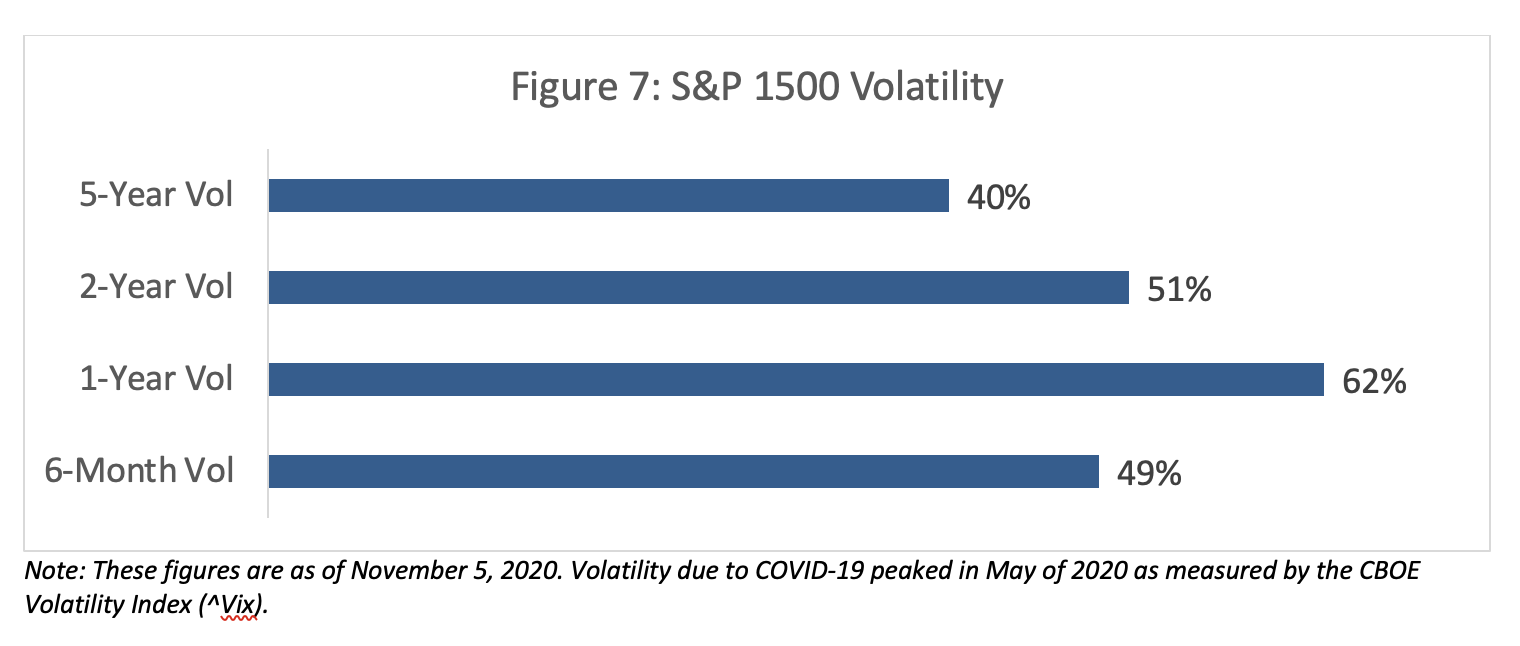Private Company Volatility 7