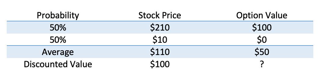 Real World vs Risk Neutral Table 1 v2